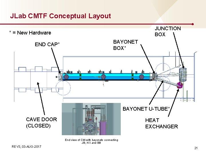 JLab CMTF Conceptual Layout JUNCTION BOX * = New Hardware END CAP* BAYONET BOX*