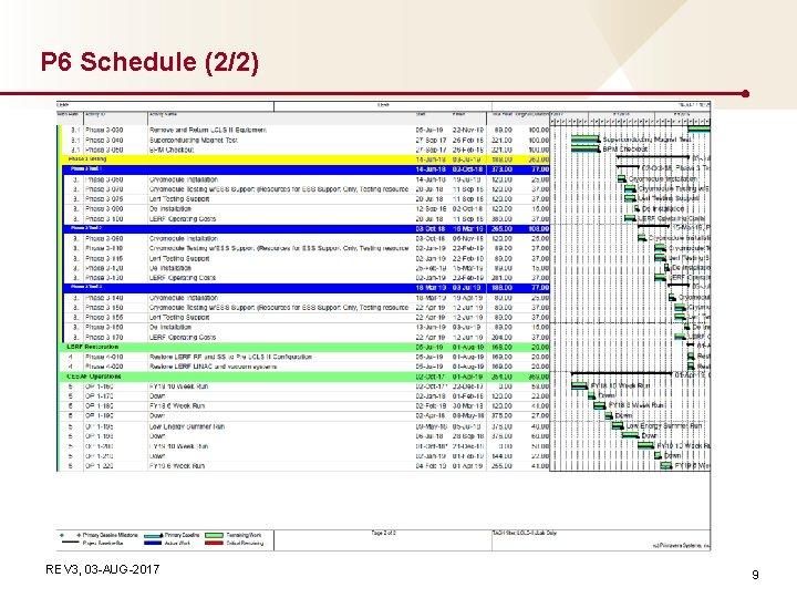 P 6 Schedule (2/2) REV 3, 03 -AUG-2017 9