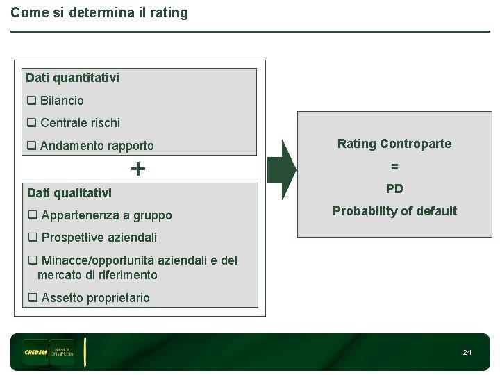 Come si determina il rating Dati quantitativi q Bilancio q Centrale rischi q Andamento