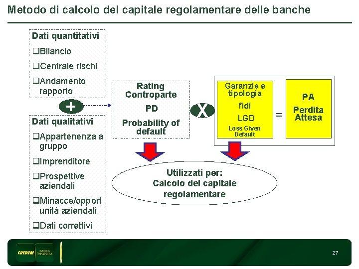 Metodo di calcolo del capitale regolamentare delle banche Dati quantitativi q. Bilancio q. Centrale