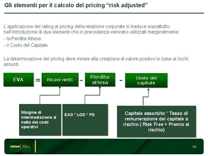 """Gli elementi per il calcolo del pricing """"risk adjusted"""" L'applicazione del rating al pricing"""