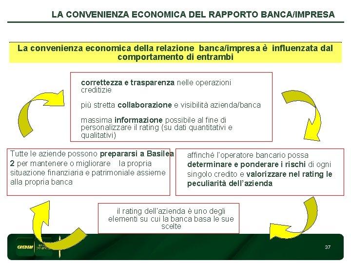 LA CONVENIENZA ECONOMICA DEL RAPPORTO BANCA/IMPRESA La convenienza economica della relazione banca/impresa è influenzata