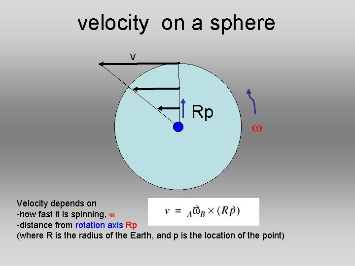 velocity on a sphere V Rp ω Velocity depends on -how fast it is