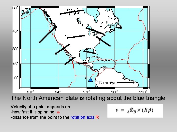 The North American plate is rotating about the blue triangle Velocity at a point