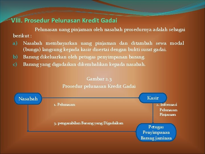 VIII. Prosedur Pelunasan Kredit Gadai Pelunasan uang pinjaman oleh nasabah prosedurnya adalah sebagai berikut