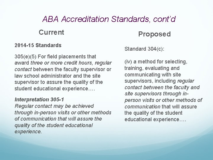 ABA Accreditation Standards, cont'd Current 2014 -15 Standards 305(e)(5) For field placements that award