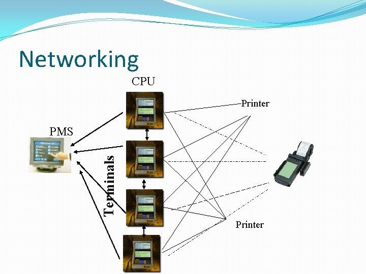Networking CPU Printer Terminals PMS Printer
