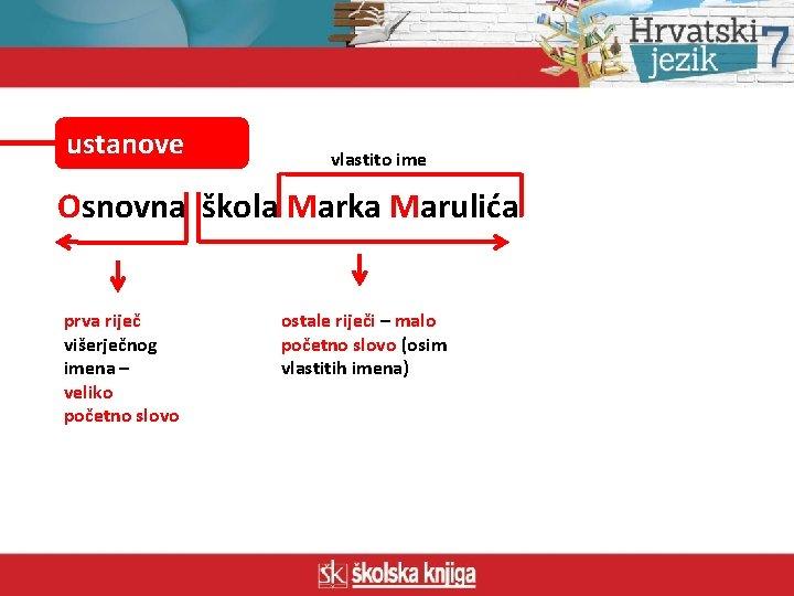 ustanove vlastito ime Osnovna škola Marka Marulića prva riječ višerječnog imena – veliko početno