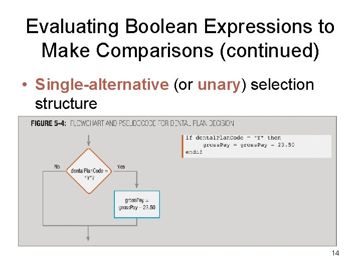 Evaluating Boolean Expressions to Make Comparisons (continued) • Single-alternative (or unary) selection structure –