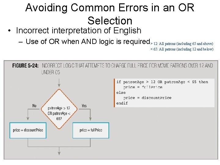 Avoiding Common Errors in an OR Selection • Incorrect interpretation of English – Use