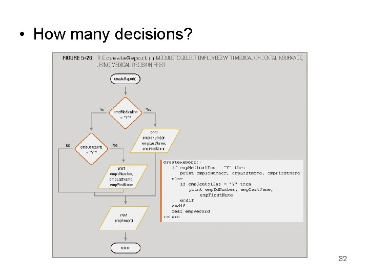 • How many decisions? 32