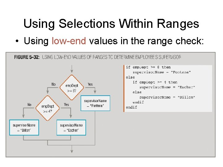 Using Selections Within Ranges • Using low-end values in the range check: 48