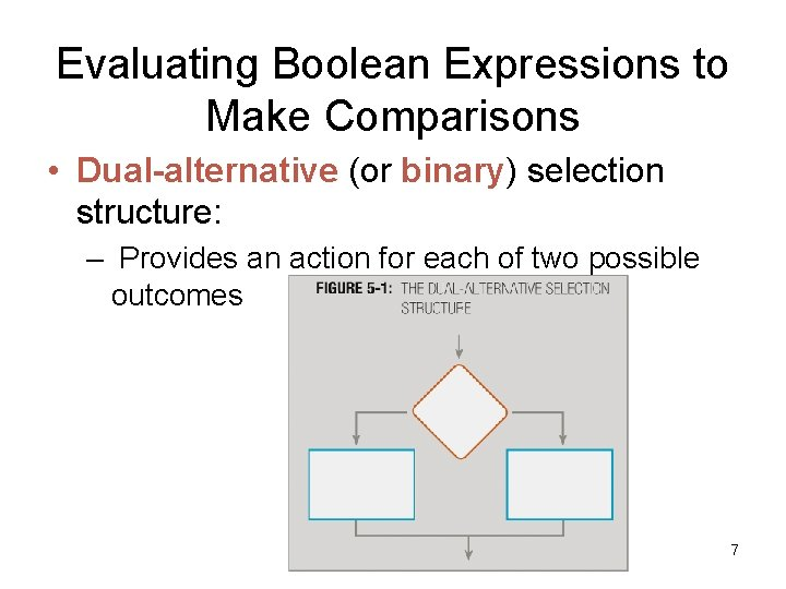Evaluating Boolean Expressions to Make Comparisons • Dual-alternative (or binary) selection structure: – Provides