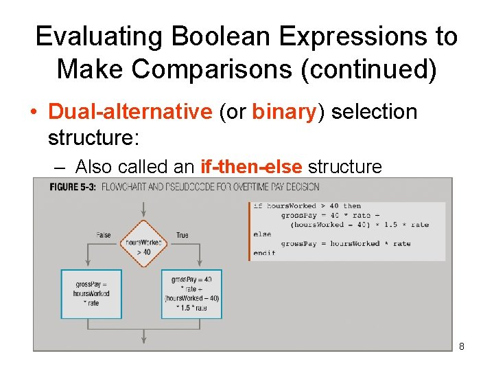 Evaluating Boolean Expressions to Make Comparisons (continued) • Dual-alternative (or binary) selection structure: –