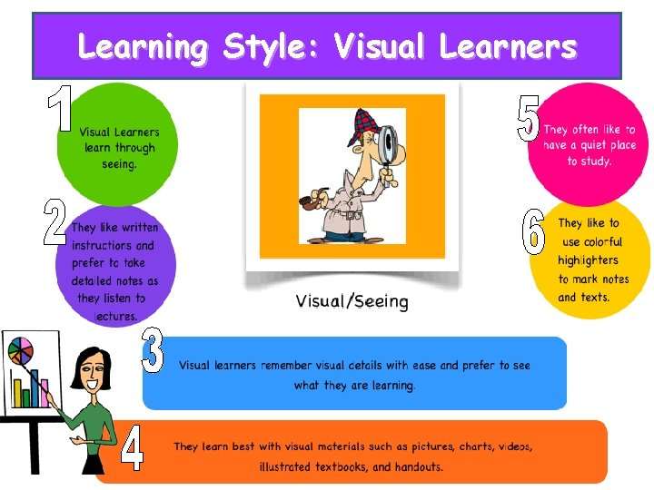 Learning Style: Visual Learners