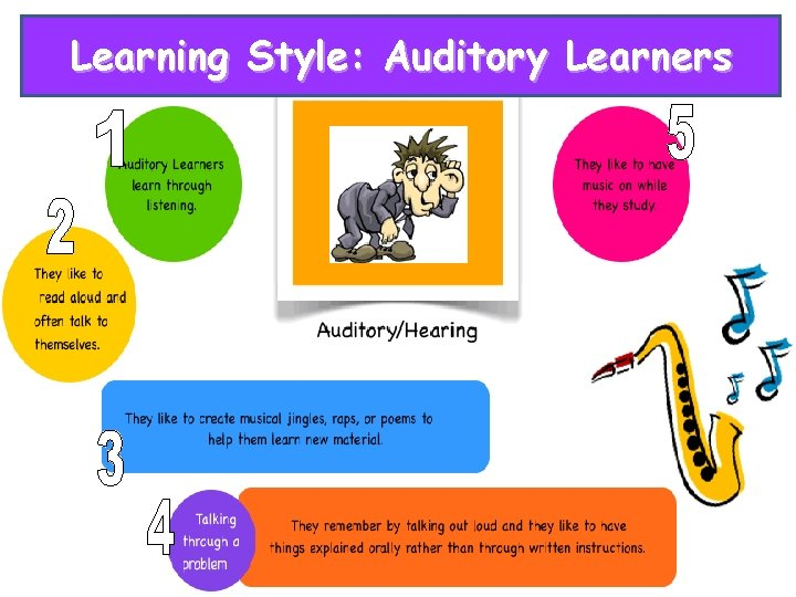 Learning Style: Auditory Learners