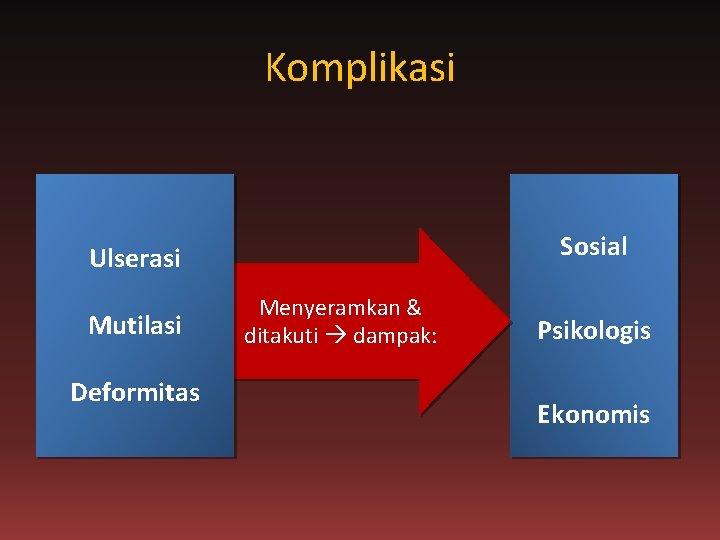 Komplikasi Sosial Ulserasi Mutilasi Deformitas Menyeramkan & ditakuti dampak: Psikologis Ekonomis
