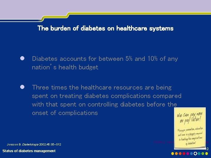 The burden of diabetes on healthcare systems l Diabetes accounts for between 5% and