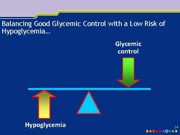 Balancing Good Glycemic Control with a Low Risk of Hypoglycemia… Glycemic control Hypoglycemia 24