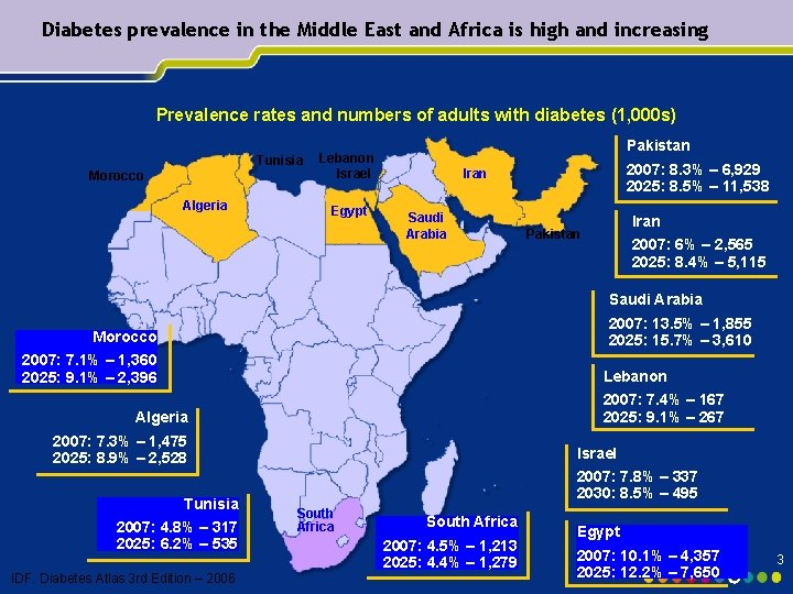 Diabetes prevalence in the Middle East and Africa is high and increasing Prevalence rates