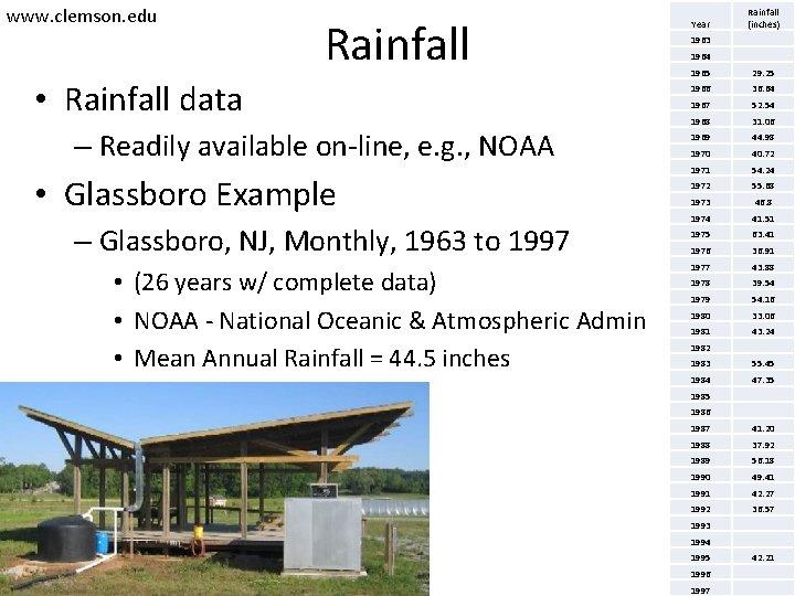 www. clemson. edu Rainfall • Rainfall data – Readily available on-line, e. g. ,