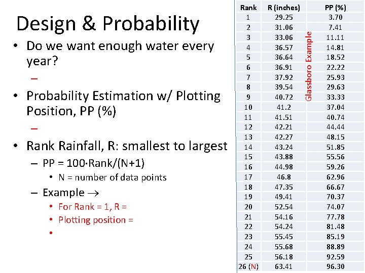 • Do we want enough water every year? – • Probability Estimation w/