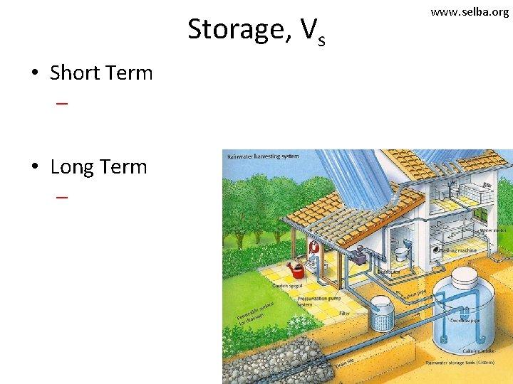 Storage, Vs • Short Term – • Long Term – www. selba. org
