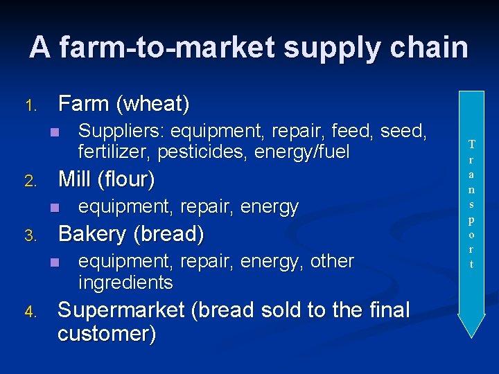 A farm-to-market supply chain 1. Farm (wheat) n 2. Mill (flour) n 3. equipment,
