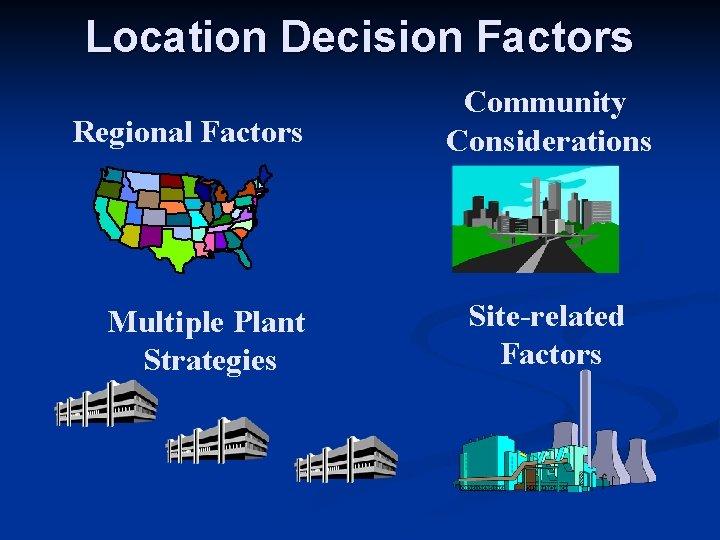 Location Decision Factors Regional Factors Multiple Plant Strategies Community Considerations Site-related Factors