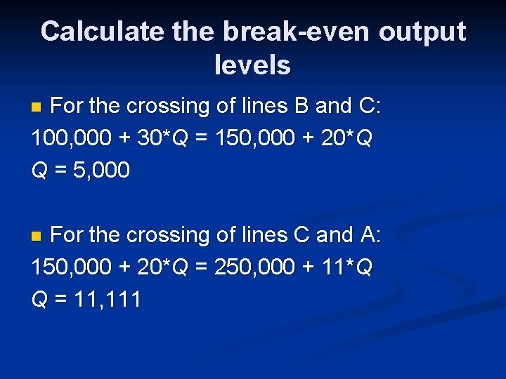Calculate the break-even output levels For the crossing of lines B and C: 100,