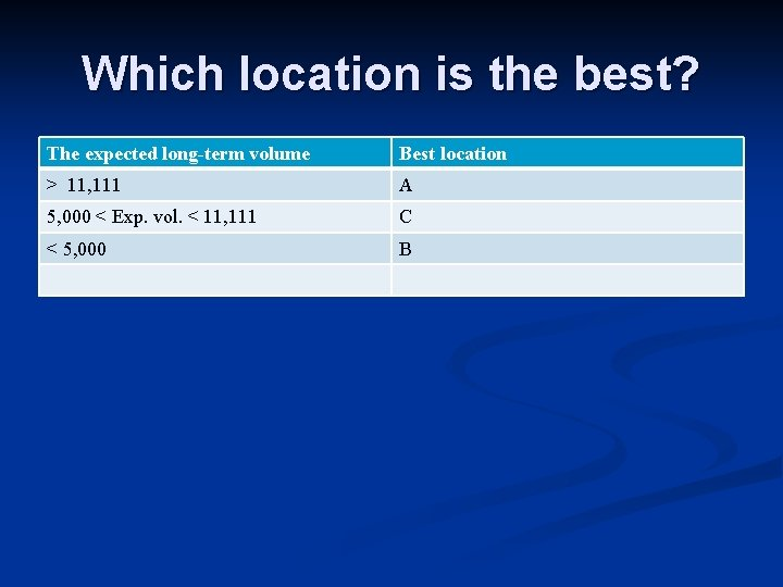 Which location is the best? The expected long-term volume Best location > 11, 111