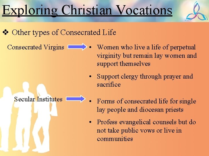Exploring Christian Vocations v Other types of Consecrated Life Consecrated Virgins • Women who