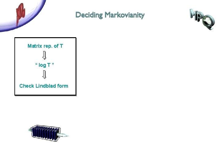 """Matrix rep. of T """" log T """" Check Lindblad form"""