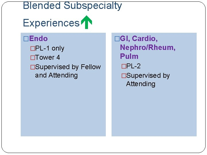 Blended Subspecialty Experiences �Endo �GI, Cardio, �Tower 4 Nephro/Rheum, Pulm �Supervised by Fellow �PL-2