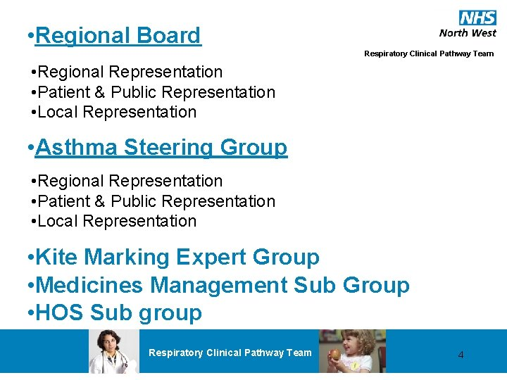 • Regional Board Respiratory Clinical Pathway Team • Regional Representation • Patient &