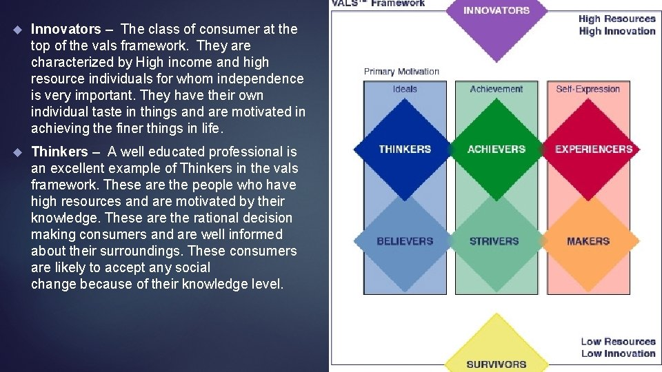 Innovators – The class of consumer at the top of the vals framework.