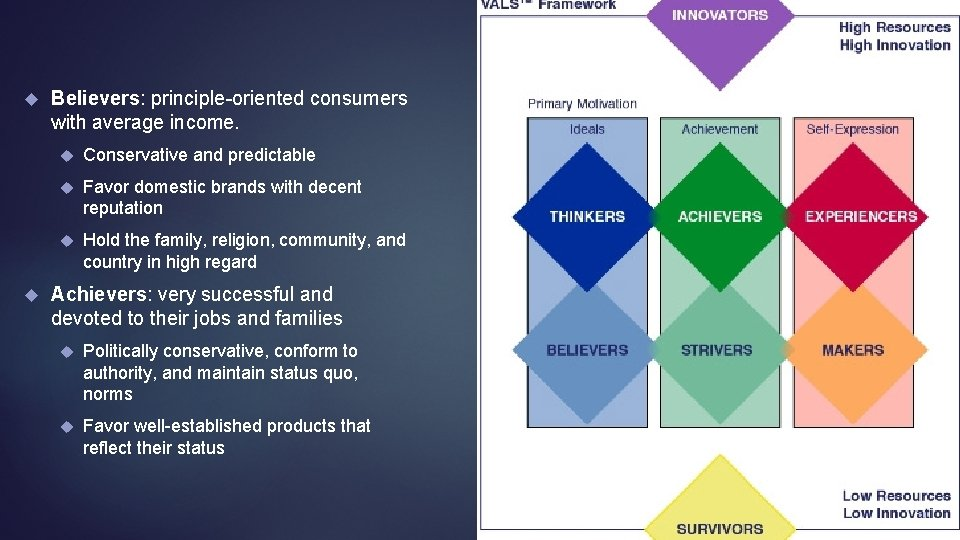 Believers: principle-oriented consumers with average income. Conservative and predictable Favor domestic brands with