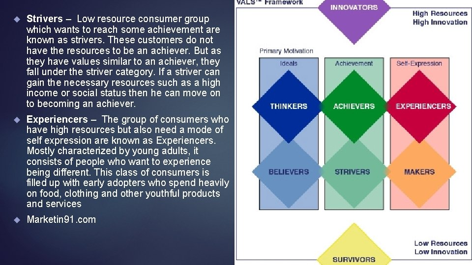 Strivers – Low resource consumer group which wants to reach some achievement are