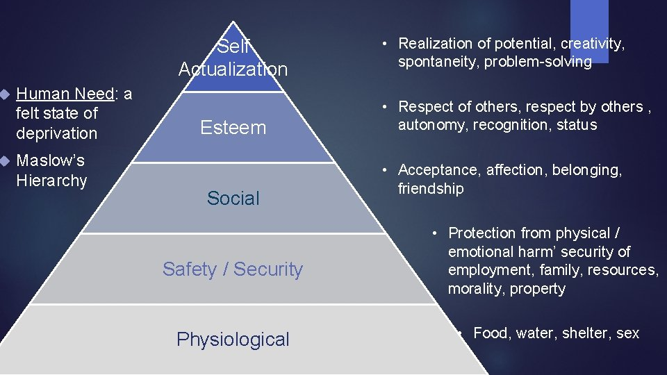 Self Actualization Human Need: a felt state of deprivation Maslow's Hierarchy Esteem Social