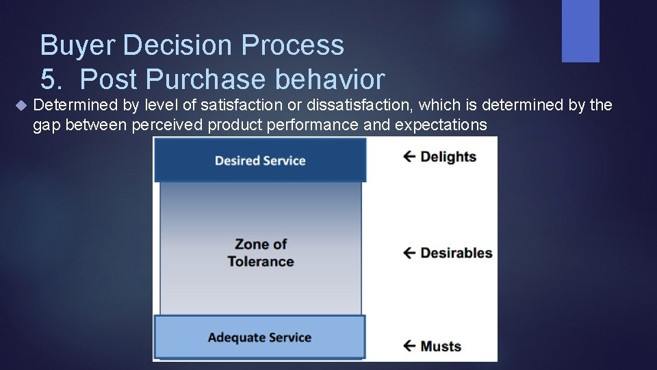 Buyer Decision Process 5. Post Purchase behavior Determined by level of satisfaction or dissatisfaction,