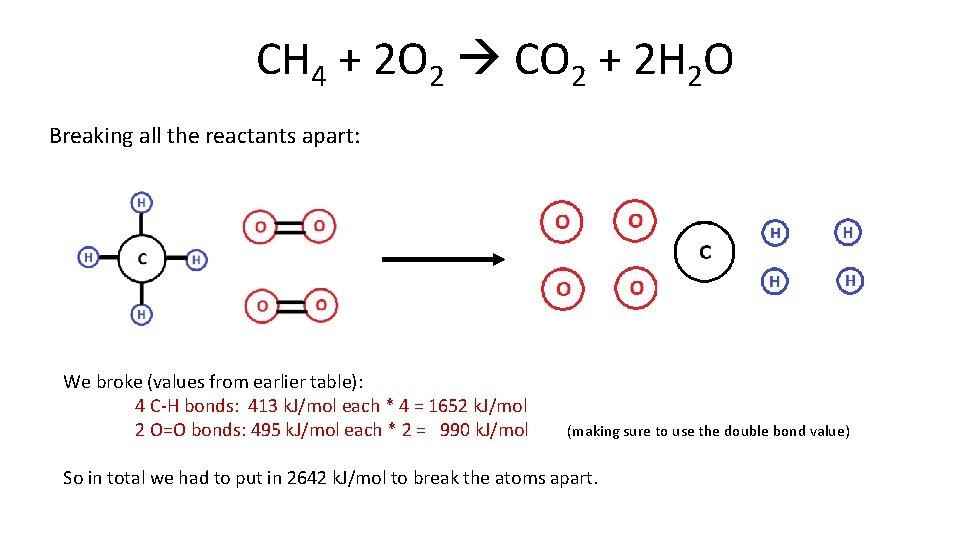 CH 4 + 2 O 2 CO 2 + 2 H 2 O Breaking