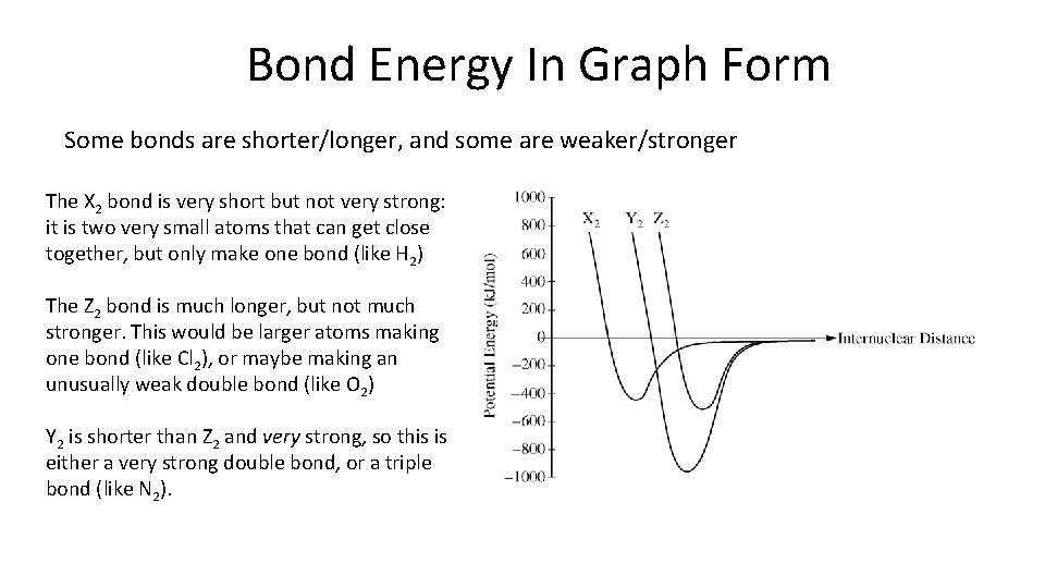 Bond Energy In Graph Form Some bonds are shorter/longer, and some are weaker/stronger The