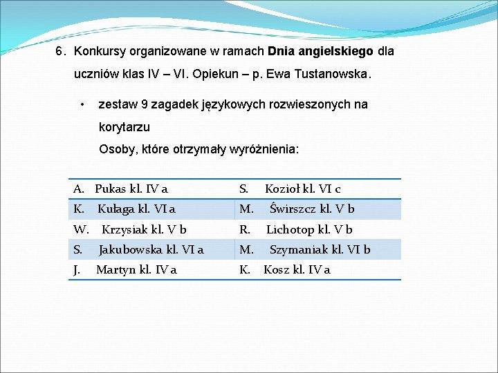 6. Konkursy organizowane w ramach Dnia angielskiego dla uczniów klas IV – VI. Opiekun