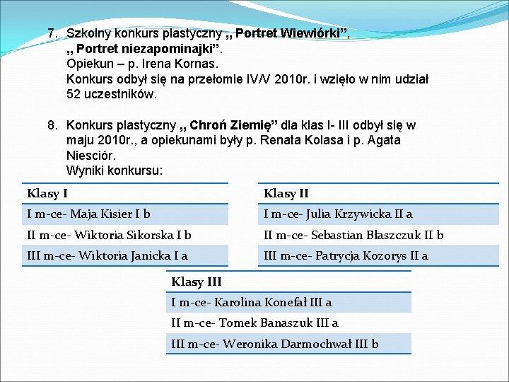 """7. Szkolny konkurs plastyczny """" Portret Wiewiórki"""", """" Portret niezapominajki"""". Opiekun – p. Irena"""