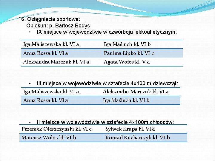 16. Osiągnięcia sportowe: Opiekun: p. Bartosz Bodys • IX miejsce w województwie w czwórboju