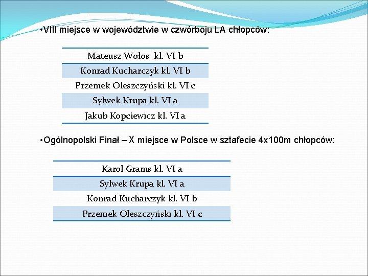 • VIII miejsce w województwie w czwórboju LA chłopców: Mateusz Wołos kl. VI