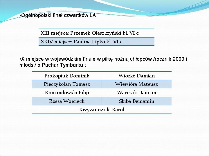 • Ogólnopolski finał czwartków LA: XIII miejsce: Przemek Oleszczyński kl. VI c XXIV