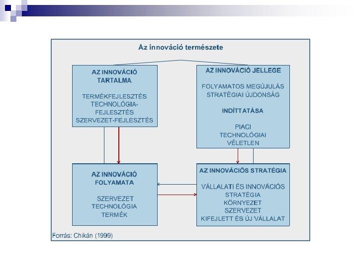 standard szemteszt diagram