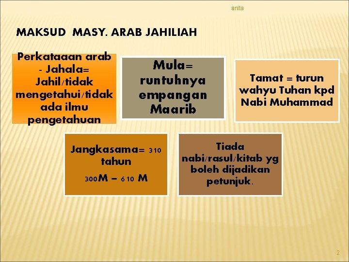 anita MAKSUD MASY. ARAB JAHILIAH Perkataaan arab - Jahala= Jahil/tidak mengetahui/tidak ada ilmu pengetahuan