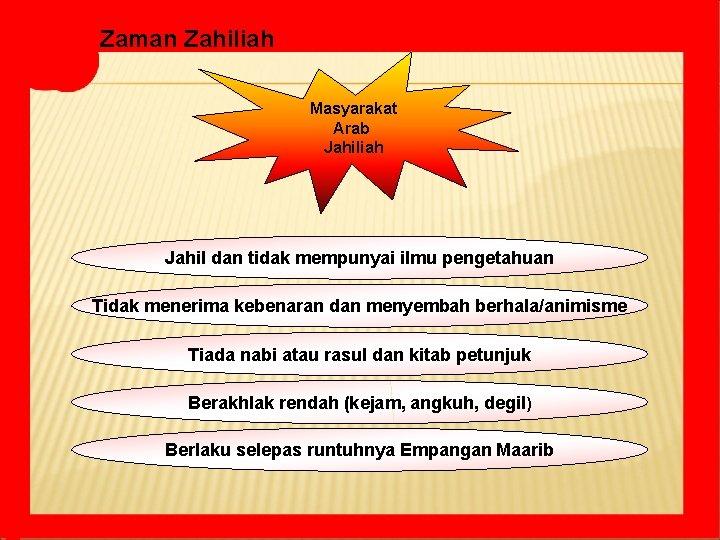Zaman Zahiliah Masyarakat Arab Jahiliah Jahil dan tidak mempunyai ilmu pengetahuan Tidak menerima kebenaran